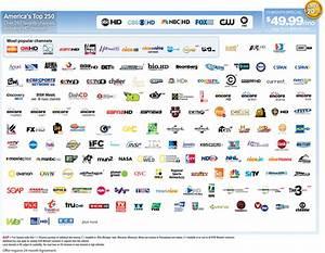 Dish Network - America U0026 39 S Top 250  Mo