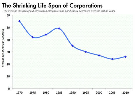 what is the average lifespan of a why are so many of the world s oldest businesses in japan
