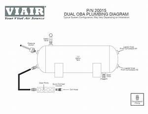 Viair Dual Stealth Black 400c Onboard Air System