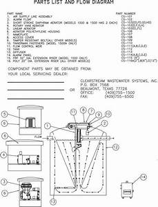 Wiring Diagram For Offices