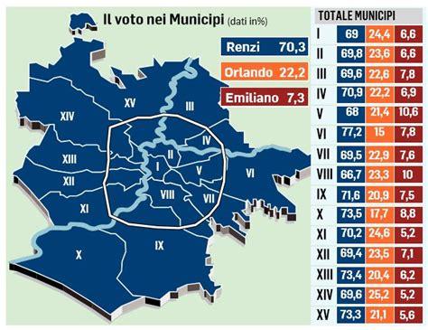 Pd Roma Sede by I Risultati Delle Primarie Partito Democratico A Roma