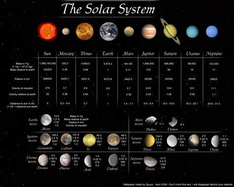 solarsystem solar system crossword puzzle game