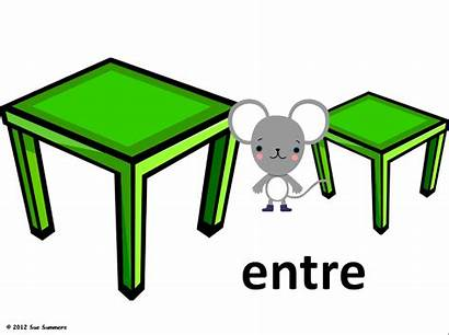 Between Clipart Clip Prepositions Place Prepositional Phrases