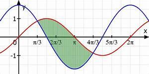 Fläche Zwischen Zwei Graphen Berechnen : integralrechnung fl che zwischen sinus und cosinuskurve mit wurzel mathelounge ~ Themetempest.com Abrechnung