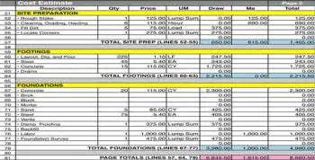 Estimating Price by Construction Estimate Form For Sale Store