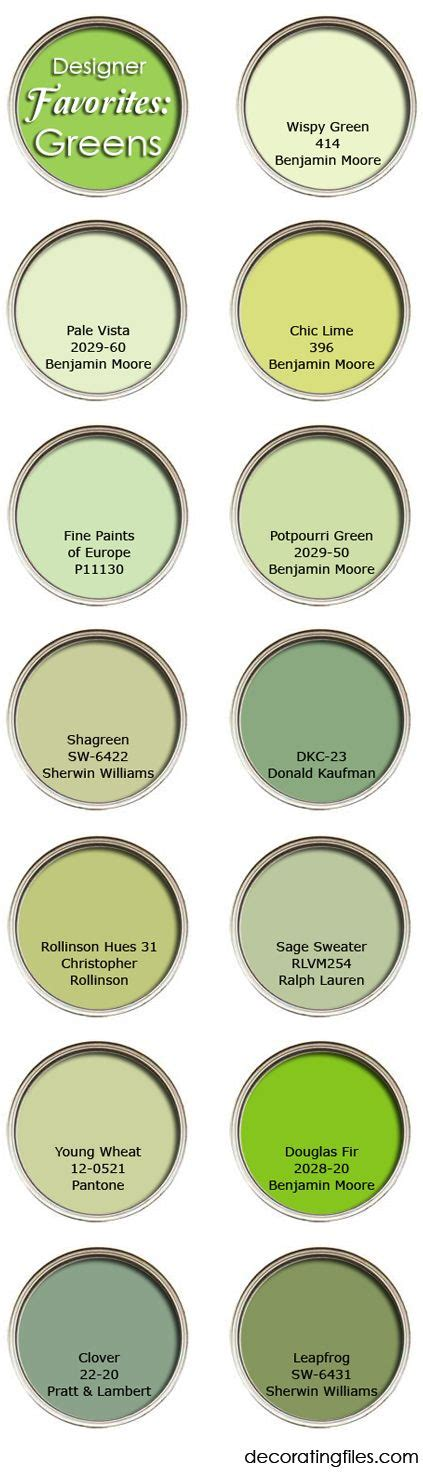 green paint colors favorite picks from designers the