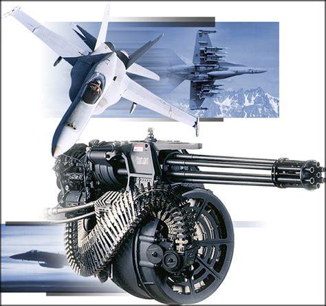 .. Military Aviation