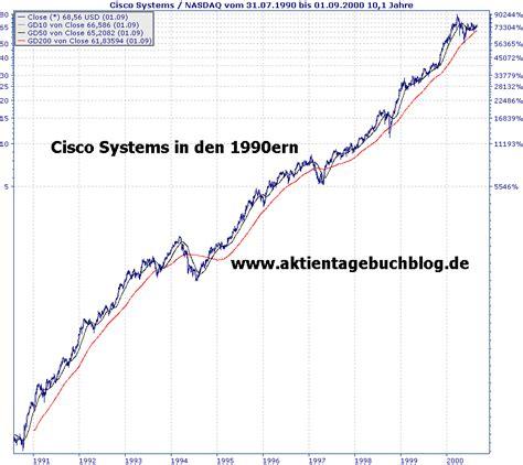 vom exportschlager zum ladenhüter ein cisco systems vom trendfolger zum ladenhüter