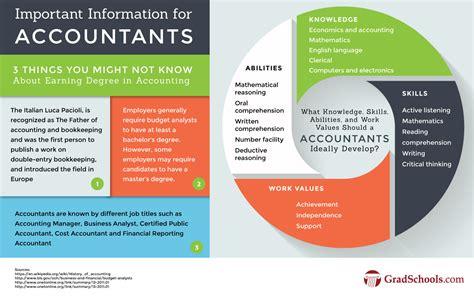accounting graduate programs accounting graduate