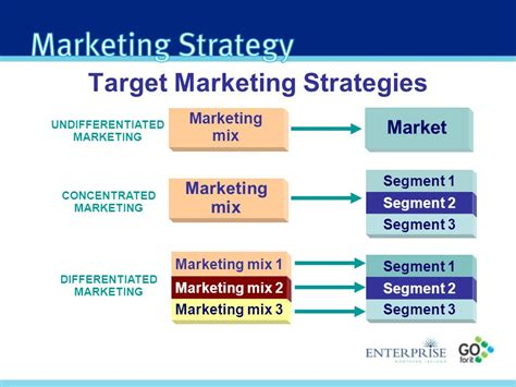 Developing A Marketing Strategy & The Benefits  Ppt Video. Best Ssl Certificate Providers. Common Bar Drink Recipes Business Web Template. Teachers Retirement System Of Ga. Interstate Moving Rates Car Rental Gold Coast. Online Linguistics Classes Fire Safety First. Where To Install Smoke Detector In Kitchen. Network Access Control Cisco. Exercise With Treadmill Engagement Ring Royal