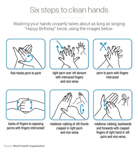 Are You Washing Your Hands Wrong?  Cbs News