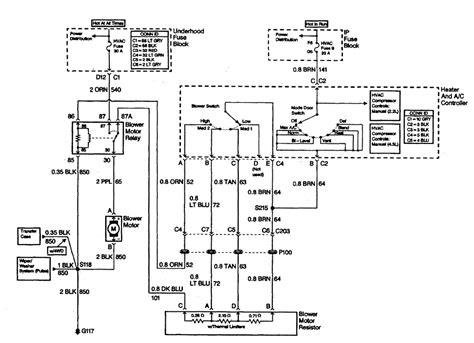 similiar s wiring diagram keywords 1999 s10 wiring diagram mgb colors 1997 chevy blazer wiring diagram