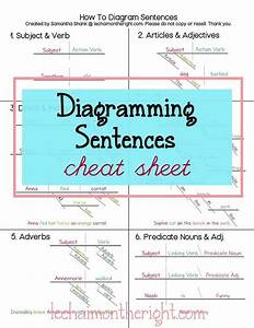 How To Diagram Sentences  Diagramming Sentences Cheat Sheet