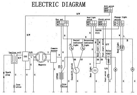 Tao Kart Cdi Wiring Diagram