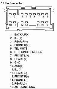 Kia Spectra Stereo Wiring Diagram