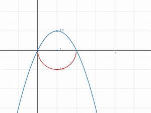 Schwerpunkt Berechnen Formel : fl che schwerpunkt der fl che berechnen zwischen den kurven y 1 x 1 und y 1 x 1 ~ Themetempest.com Abrechnung