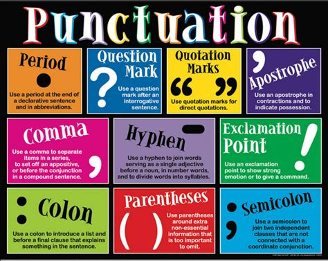 Punctuation Cbse Class 10 English Grammar