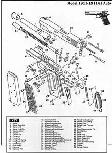 Underbarrel Handguns