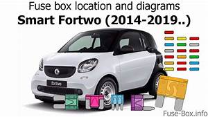 Fuse Box Location And Diagrams  Smart Fortwo  2014