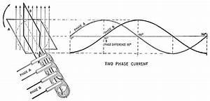 Zweiphasenwechselstrom  U2013 Wikipedia