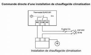 Radiateur Electrique Avec Thermostat : schema thermostat d 39 ambiance radiateur electrique ~ Edinachiropracticcenter.com Idées de Décoration