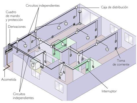 circuito electrico en una vivienda bricolaje casa