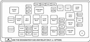Diagram  2010 Ford Edge Fuse Box Diagram