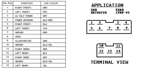 Daihatsu Charade G100 Wiring Diagram by Daihatsu Car Radio Stereo Audio Wiring Diagram Autoradio