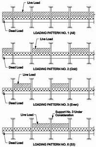 Reinforced Concrete Beam  U0026 Slab Analysis  U0026 Design Software