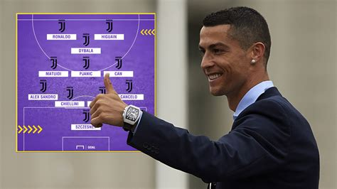 Ronaldo to Juventus: How Juventus could line up with ...