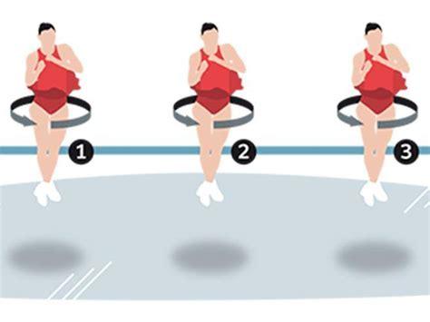 zalando si鑒e social olimpiadi 2018 pattinaggio mirai nagasu e il triplo axel salto da uomini cos è e come si fa corriere it
