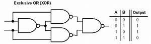 Diagram Xor Gate