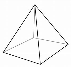 How Is Pi Related To The Shape Of A Pyramid