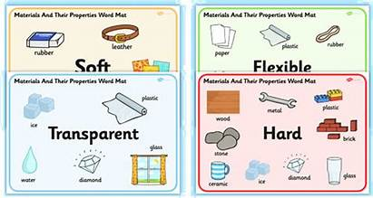Materials Sorting Science Into Class Properties Solutions