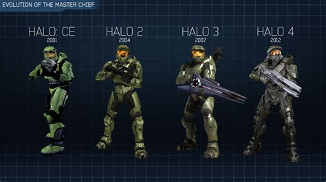 Halo The Master Chief Collection Retailer Specific Pre