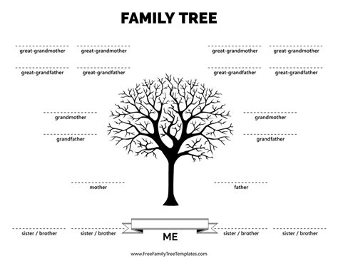 Clipart Pictures Templates Family Tree Template Png Family Tree With 4 Siblings Template Free Family Tree