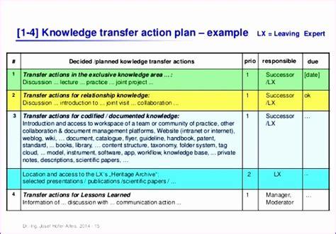 communication plan template excel exceltemplates