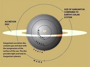 Is the black hole shown in Interstellar a smaller one ...