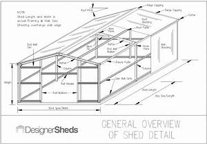 Fred  The Complete Concrete Slab Guide For Building Your Ideal Shed