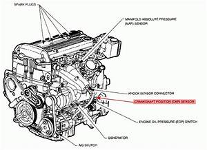In A 2001 Saturn Ion Engine Diagram