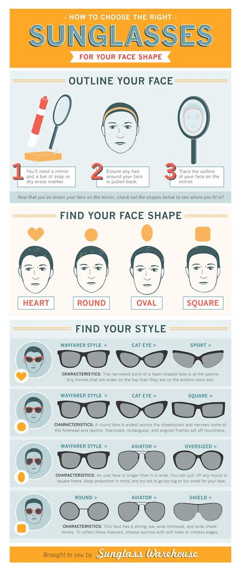 Choosing The Best Eyeglass Lenses This Chart Helps You Choose The Best Sunglasses For Your