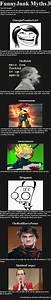 FunnyJunk Myths... Funnyjunk