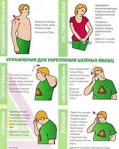 Лечение остеохондроза шеи гимнастика