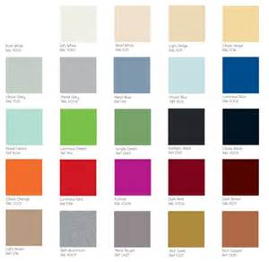Sherwin-Williams RAL Color Chart