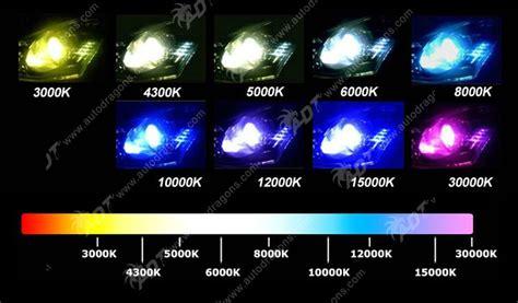 8000k hid xenon bulb 9005 hb5 hid xenon headlight for bmw
