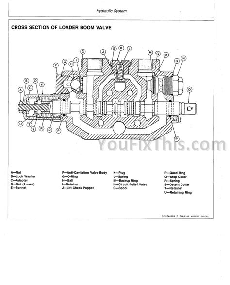 john deere    technical manual backhoe loader