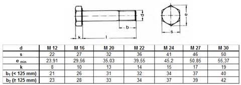 oberfläche rbv gt din 6914 hv sechskantschraube mit großer schlüsselweite