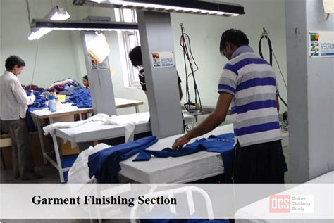 Garment Manufacturing Process From Fabric To Finished Product