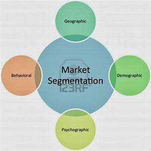 Jump Start Your Content Marketing With Segmentation