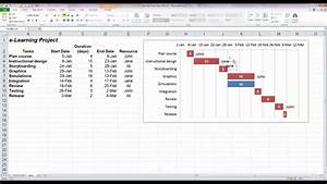 How To    Edit A Basic Gantt Chart In Excel 2010